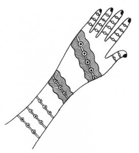 Full Hand Henna Designs on Paper