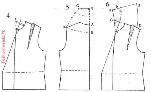 Coat Collar Patterns
