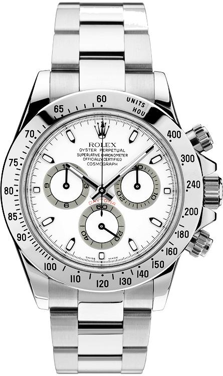 Daytona Latest Model watch