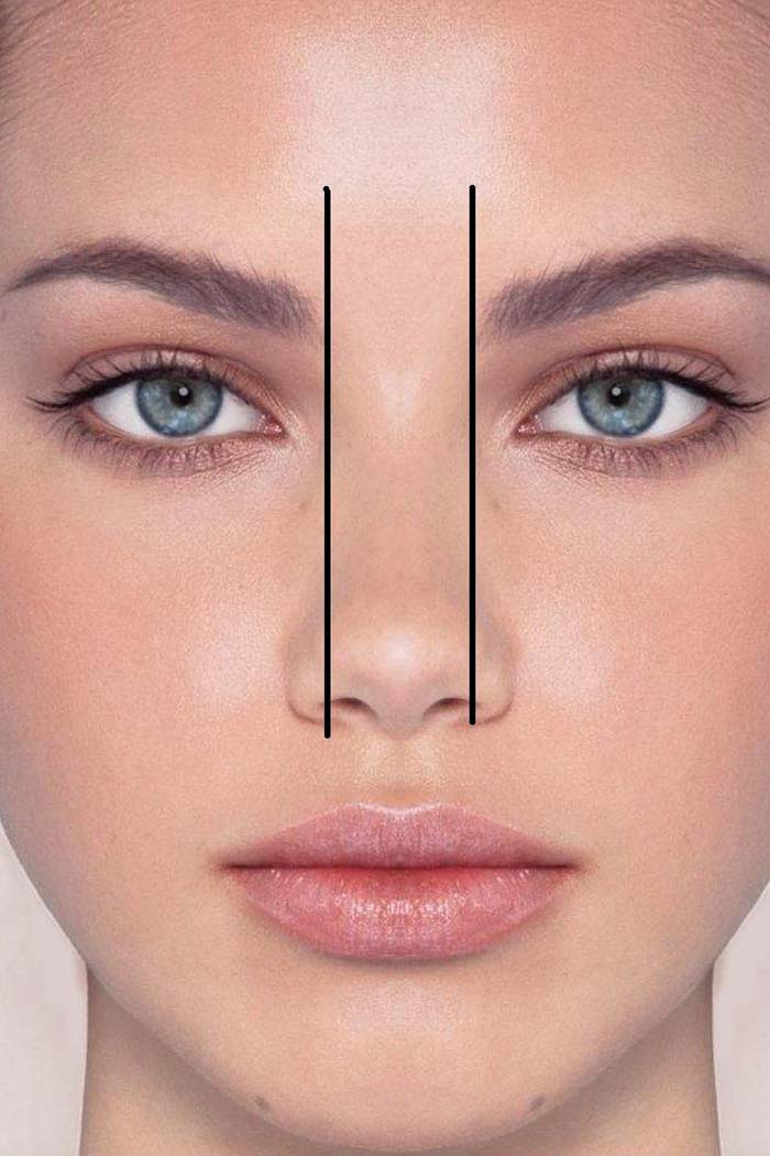 Different Types Of Eyebrow Shapes Fashion 2019