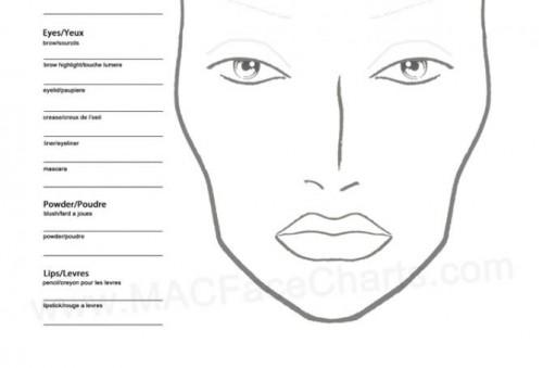 Face charts